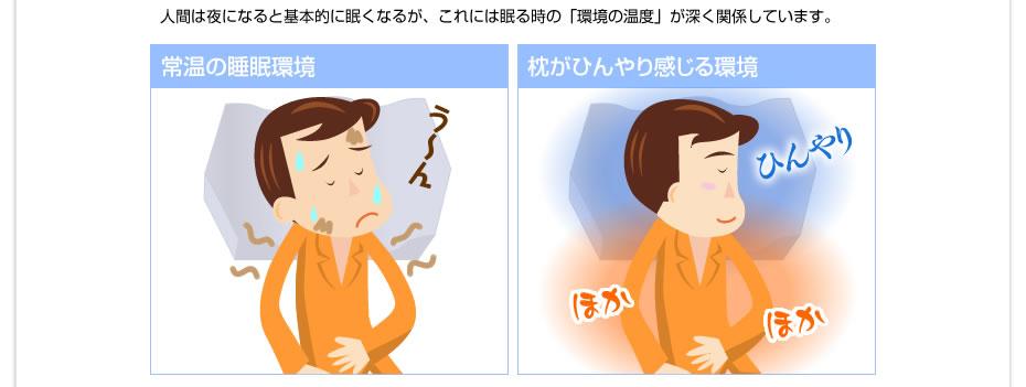 お風呂に入った方が良く眠れるのは一度体温が上がって、寝る時に体温が下がるからです。