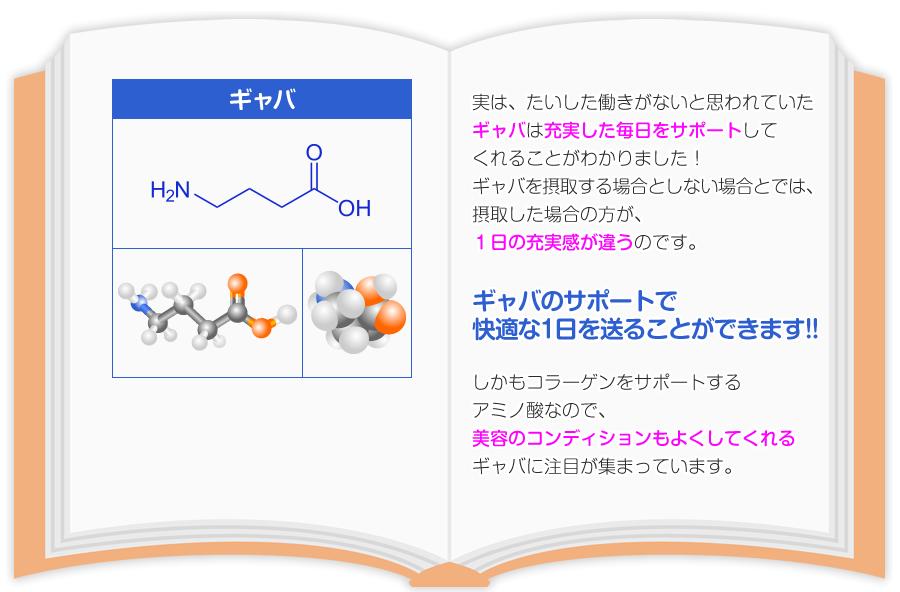 という方も多いのではないでしょうか?しかしこの睡眠薬、十分注意が必要です。私どものスヤナイトαはアミノ酸+自然のハーブで副作用がない安心サプリです。