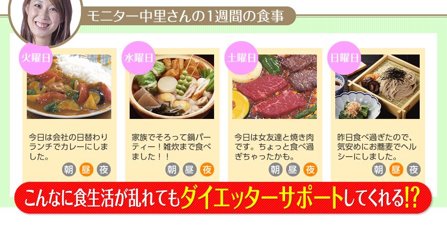 モニター中村さんの1週間の食事